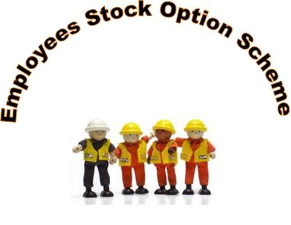 Employee stock options calculator